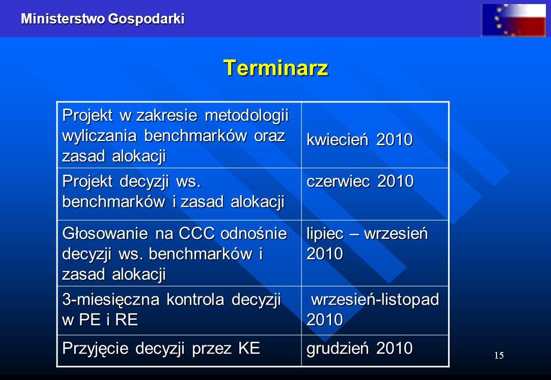 Terminarz Projekt w zakresie metodologii wyliczania benchmarków oraz zasad alokacji. kwiecień 2010.