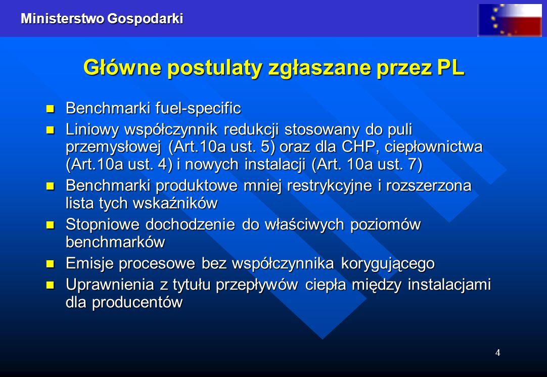 Główne postulaty zgłaszane przez PL