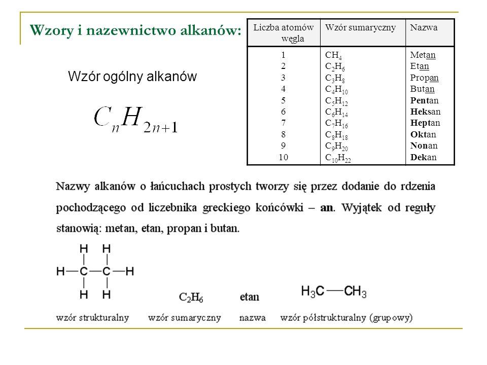 Wzory i nazewnictwo alkanów: