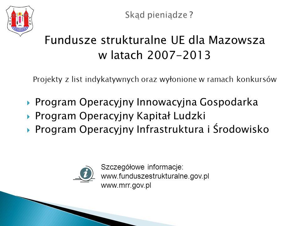 Fundusze strukturalne UE dla Mazowsza w latach 2007-2013