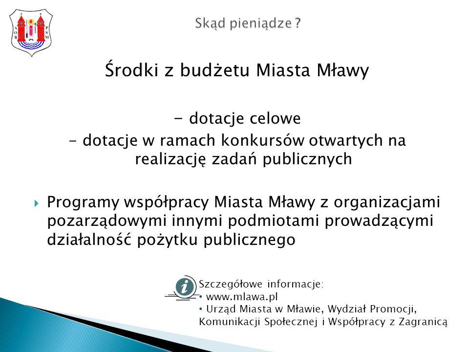 Środki z budżetu Miasta Mławy - dotacje celowe