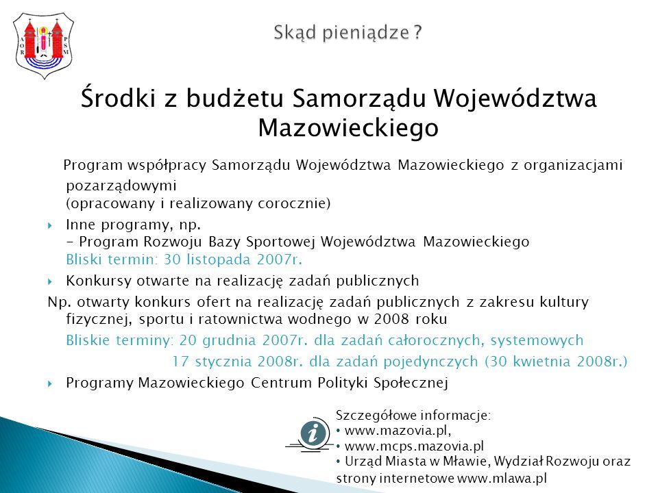 Środki z budżetu Samorządu Województwa Mazowieckiego