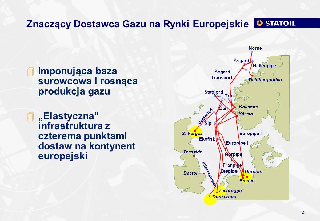 Znaczący Dostawca Gazu na Rynki Europejskie