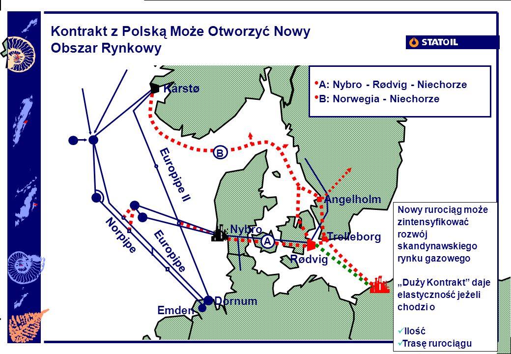 Kontrakt z Polską Może Otworzyć Nowy Obszar Rynkowy