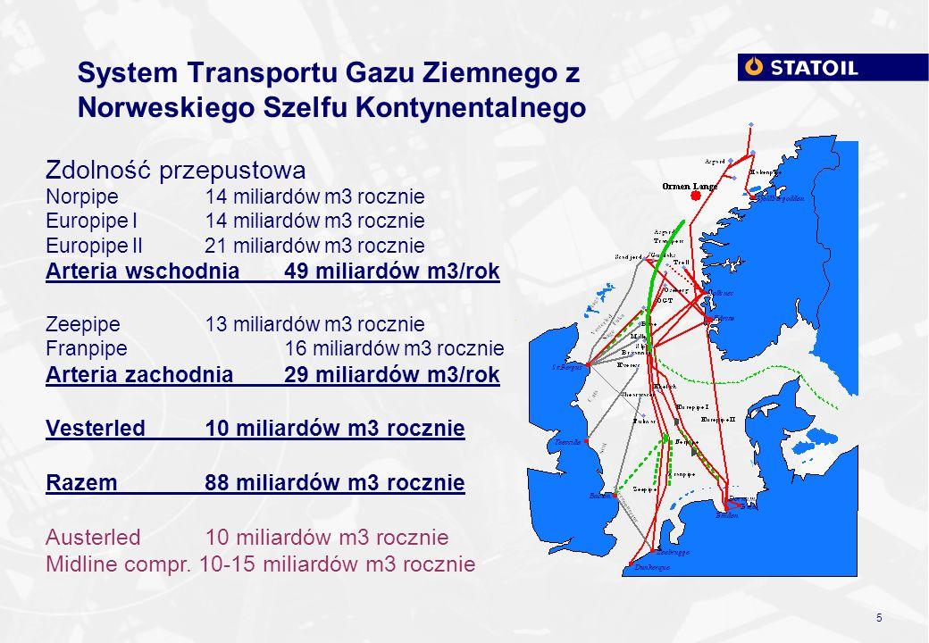 System Transportu Gazu Ziemnego z Norweskiego Szelfu Kontynentalnego