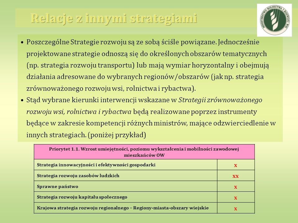 Relacje z innymi strategiami