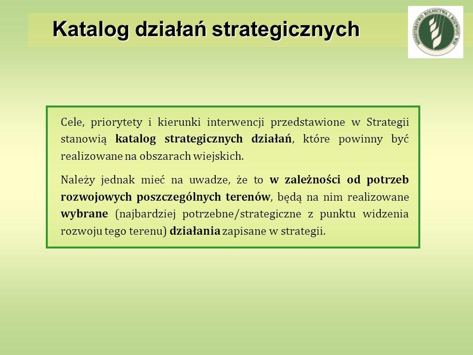 Katalog działań strategicznych