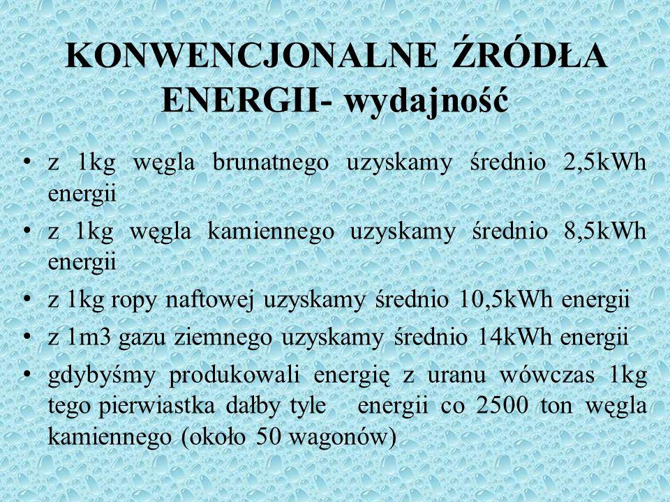 KONWENCJONALNE ŹRÓDŁA ENERGII- wydajność