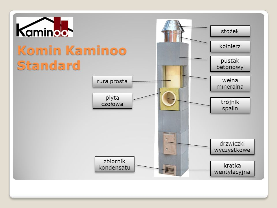 Komin Kaminoo Standard