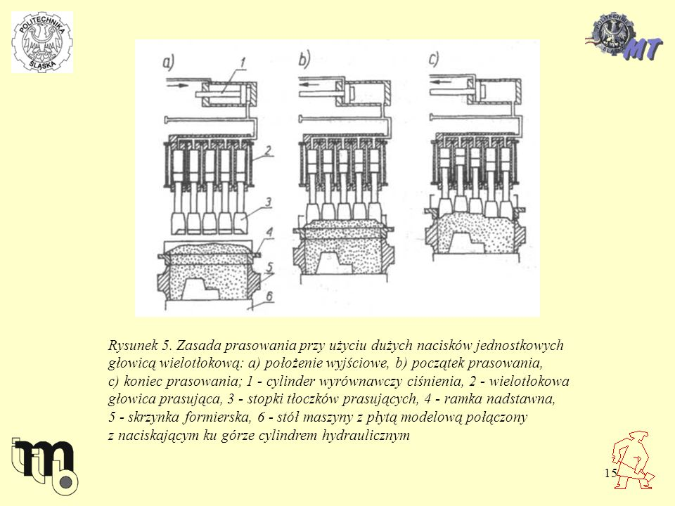 Rysunek 5.