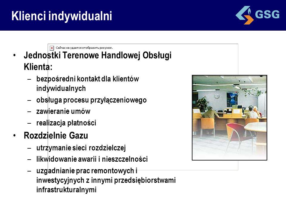 Klienci indywidualni Jednostki Terenowe Handlowej Obsługi Klienta: