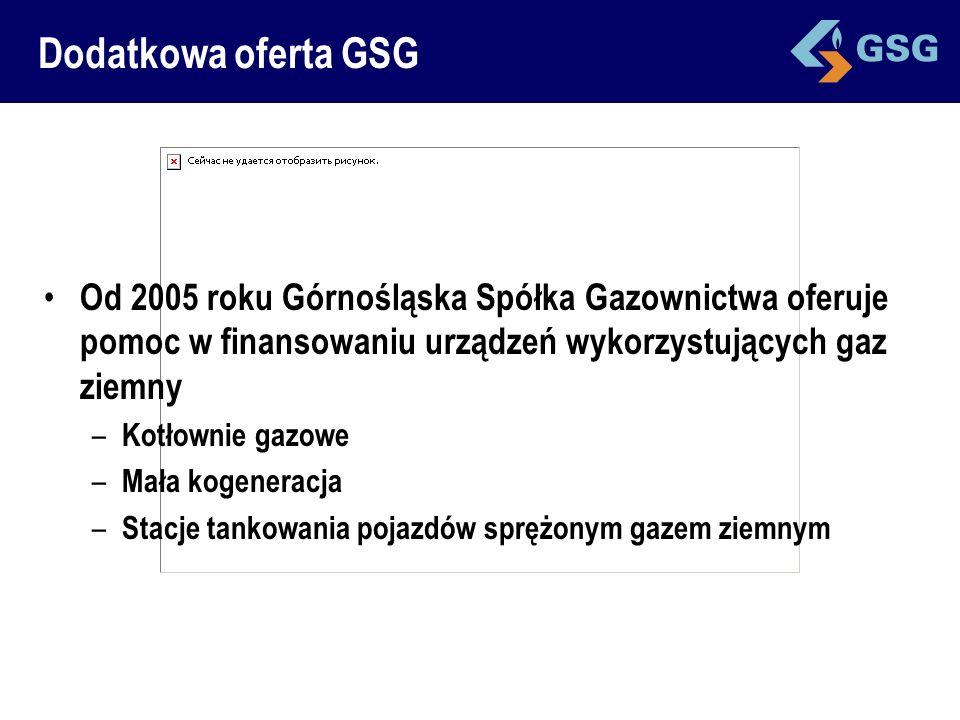 Dodatkowa oferta GSG Od 2005 roku Górnośląska Spółka Gazownictwa oferuje pomoc w finansowaniu urządzeń wykorzystujących gaz ziemny.