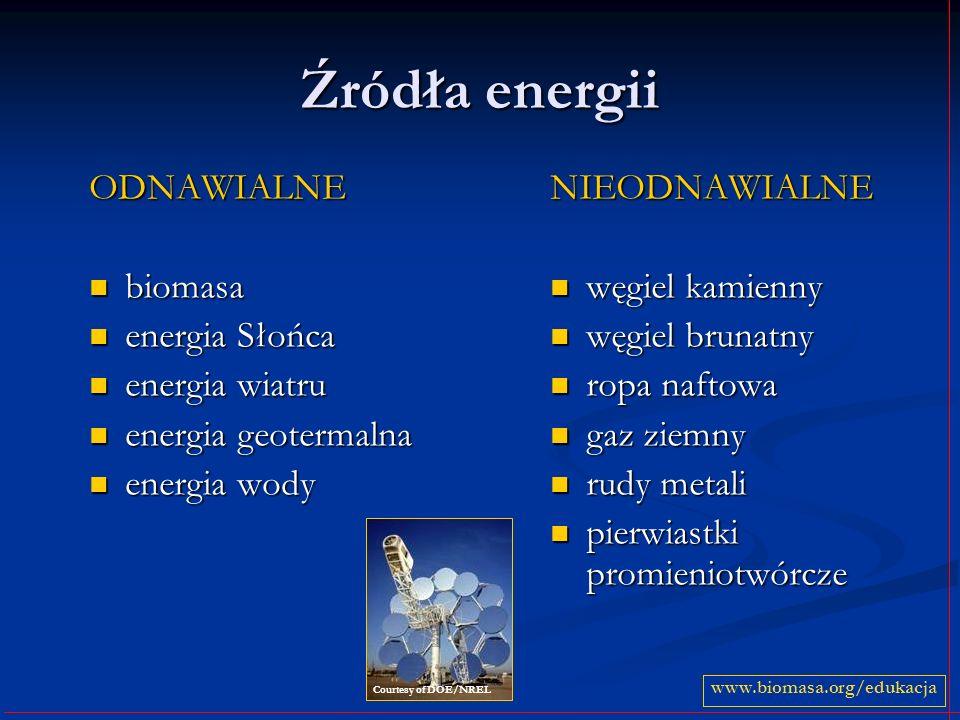 Źródła energii ODNAWIALNE biomasa energia Słońca energia wiatru