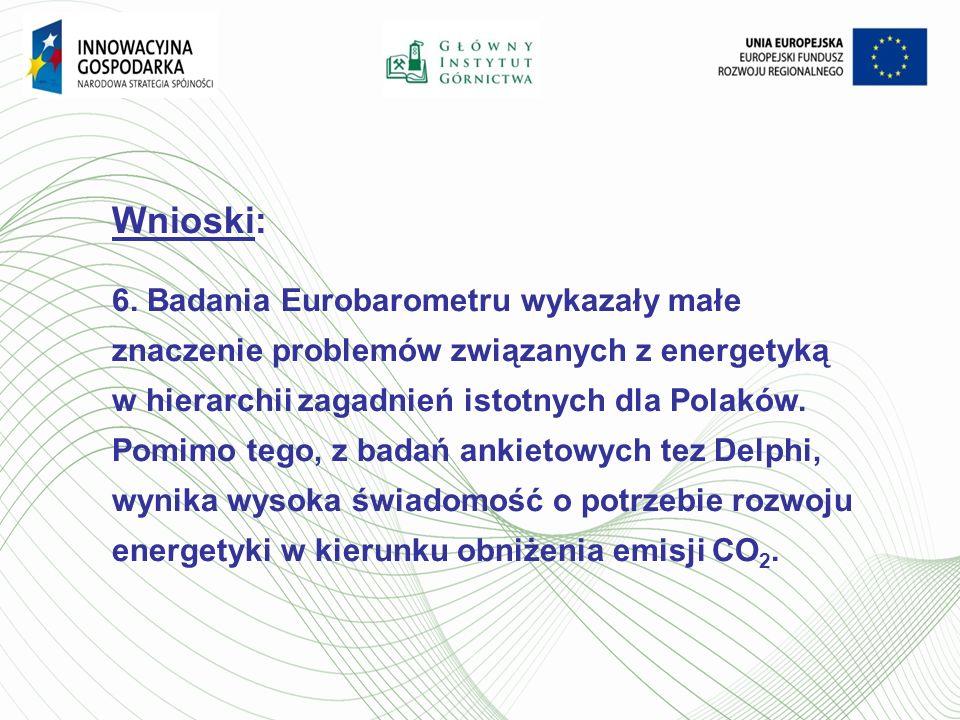 Wnioski: 6. Badania Eurobarometru wykazały małe znaczenie problemów związanych z energetyką.