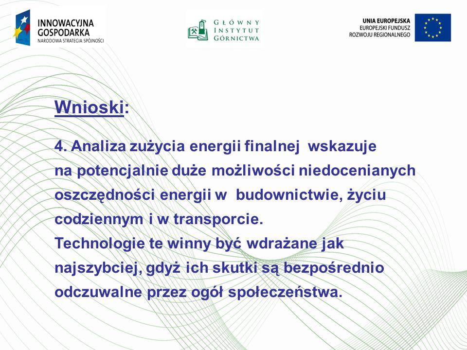 Wnioski: 4. Analiza zużycia energii finalnej wskazuje