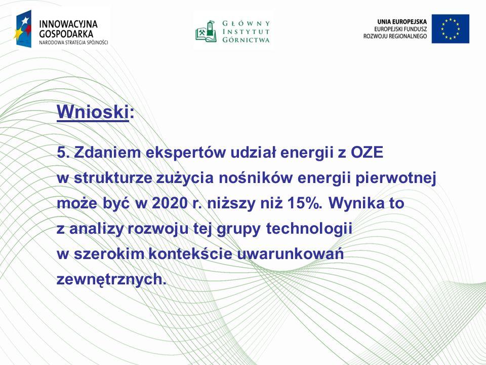 Wnioski: 5. Zdaniem ekspertów udział energii z OZE