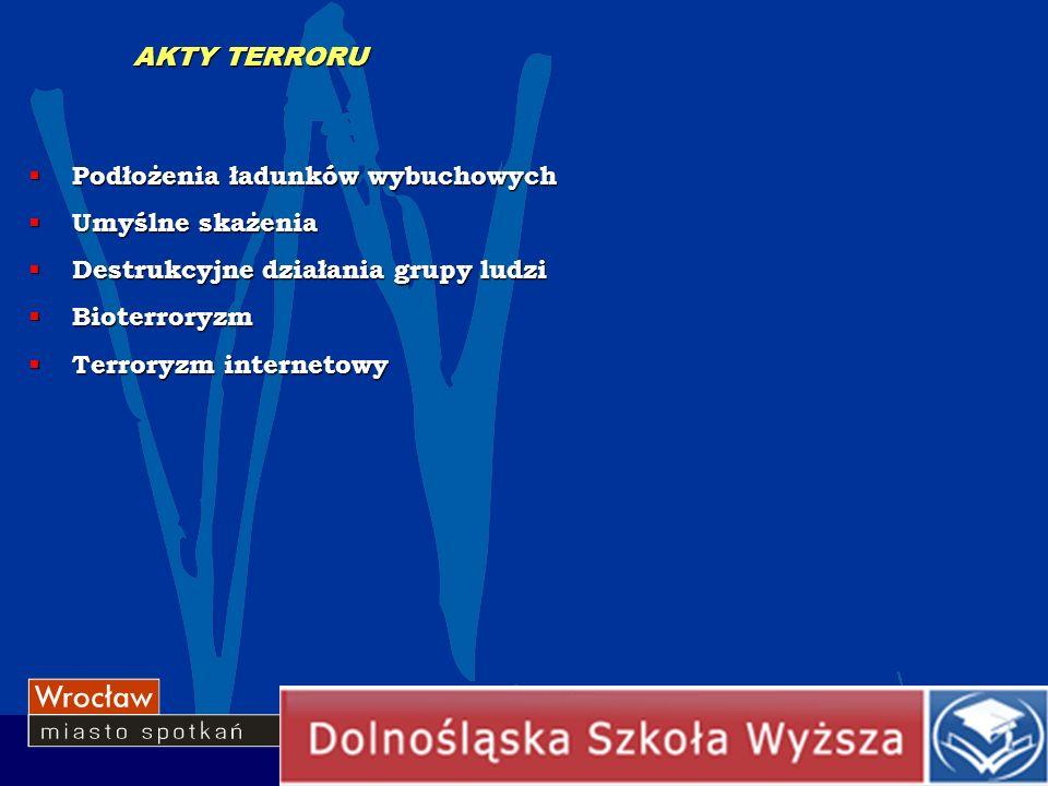 Podłożenia ładunków wybuchowych Umyślne skażenia