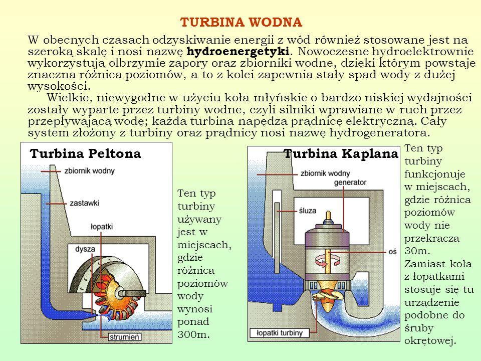 TURBINA WODNA Turbina Peltona Turbina Kaplana
