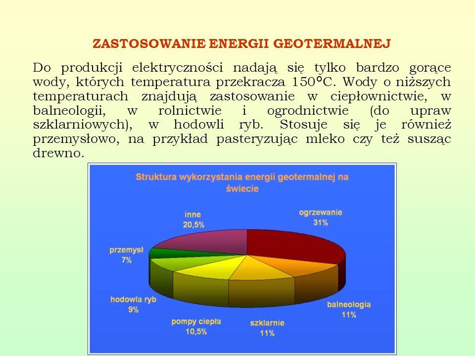 ZASTOSOWANIE ENERGII GEOTERMALNEJ