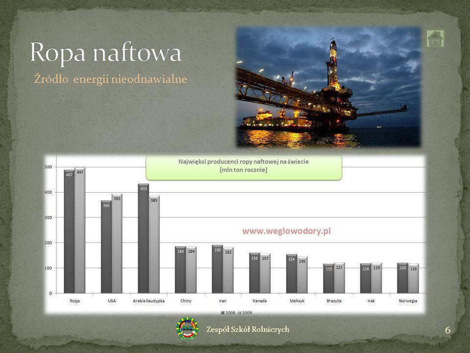 Ropa naftowa Źródło energii nieodnawialne