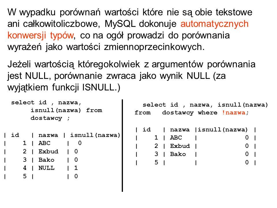 W wypadku porównań wartości które nie są obie tekstowe ani całkowitoliczbowe, MySQL dokonuje automatycznych konwersji typów, co na ogół prowadzi do porównania wyrażeń jako wartości zmiennoprzecinkowych.