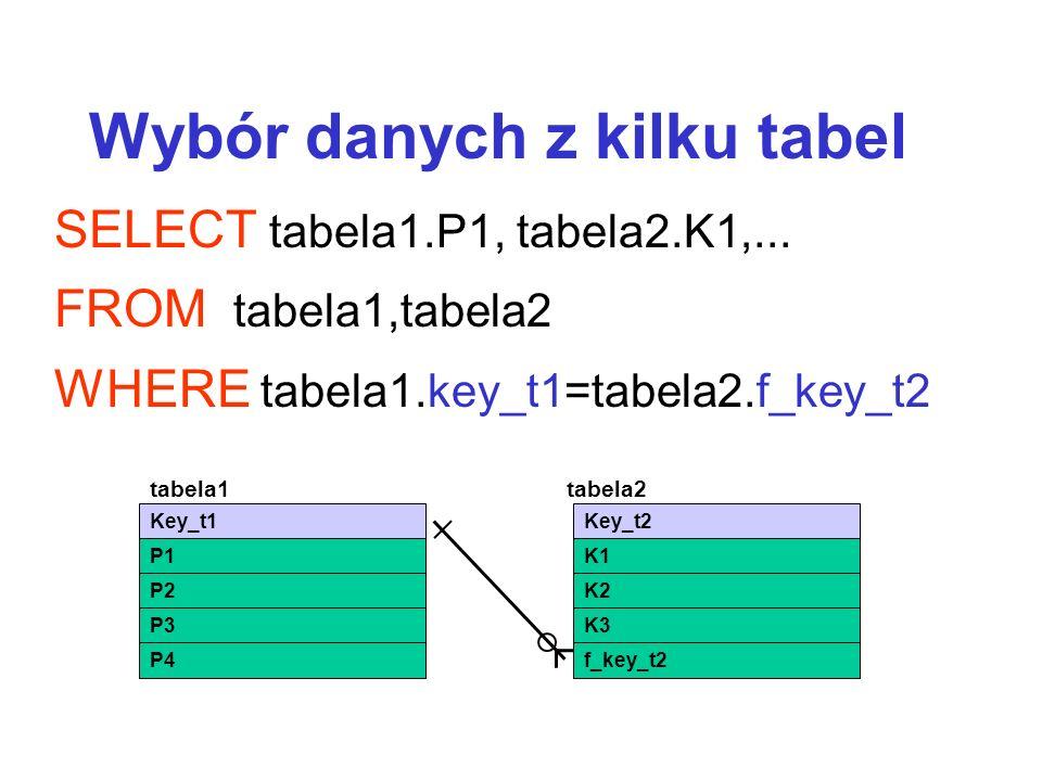 Wybór danych z kilku tabel