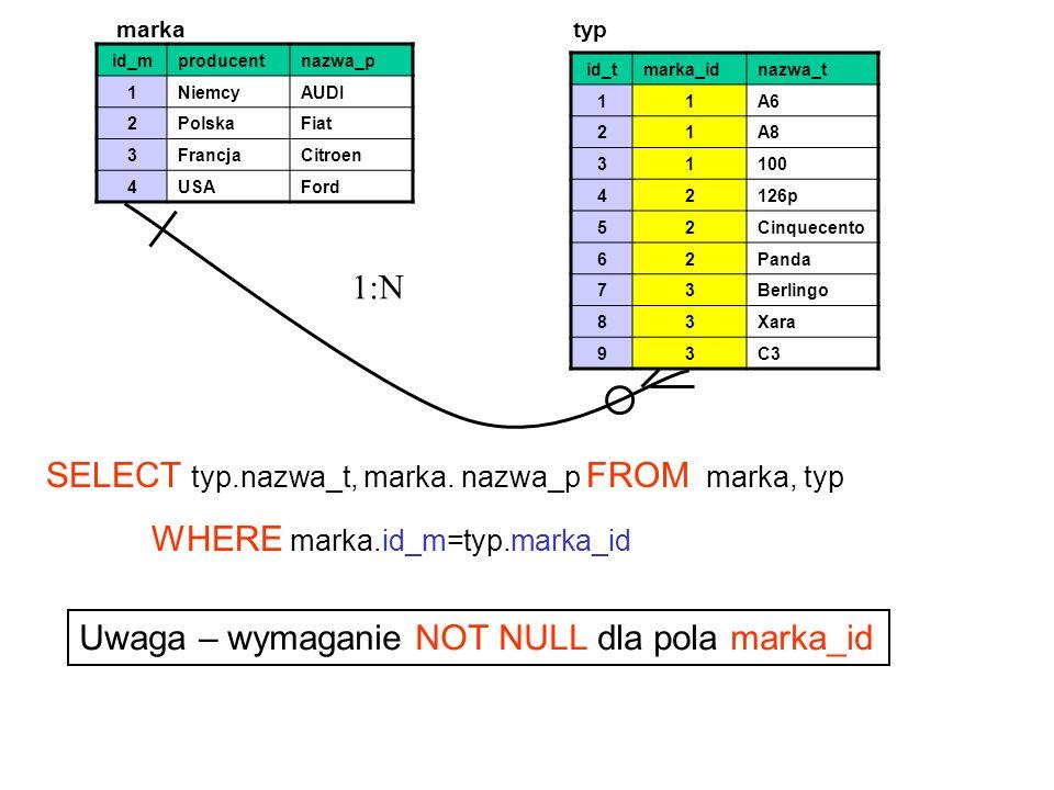 SELECT typ.nazwa_t, marka. nazwa_p FROM marka, typ