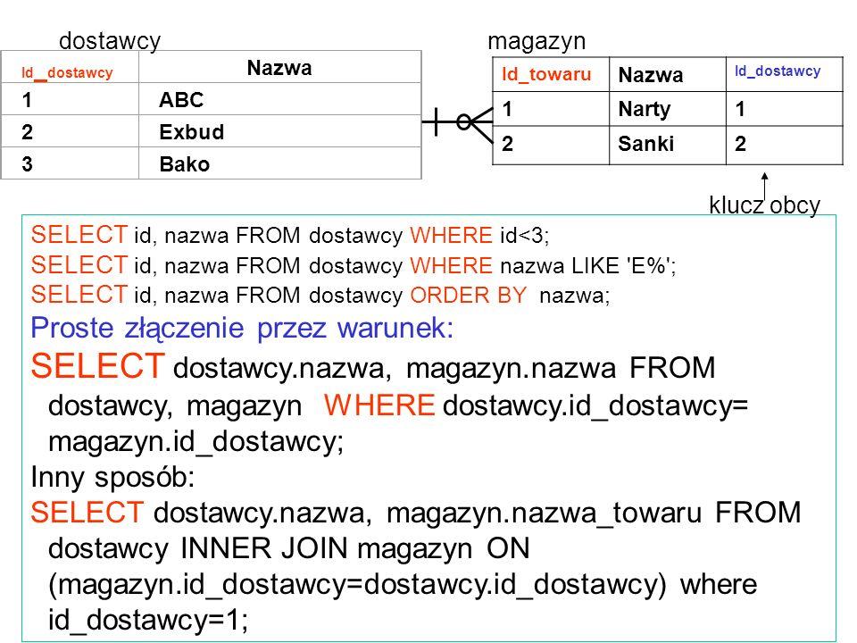 dostawcy magazyn. Id_dostawcy. Nazwa. 1. ABC. 2. Exbud. 3. Bako. Id_towaru. Nazwa. Id_dostawcy.