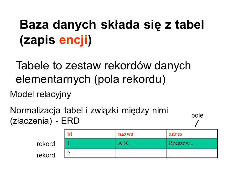 Baza danych składa się z tabel (zapis encji)