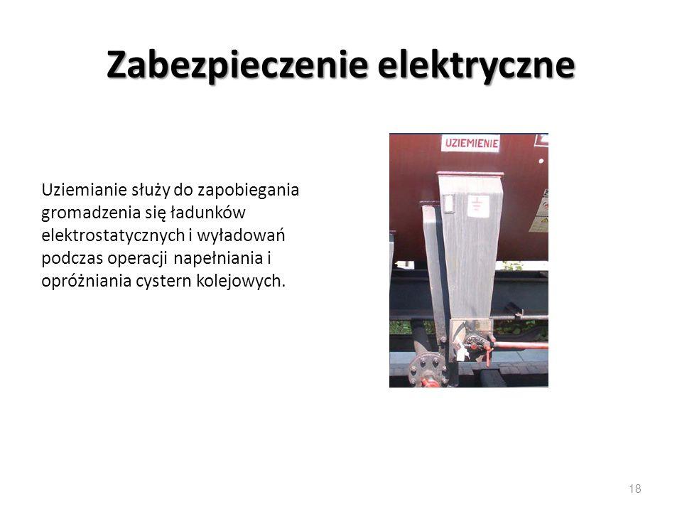 Zabezpieczenie elektryczne