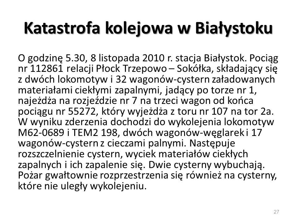Katastrofa kolejowa w Białystoku