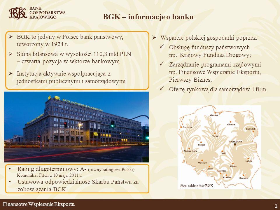 BGK – informacje o banku