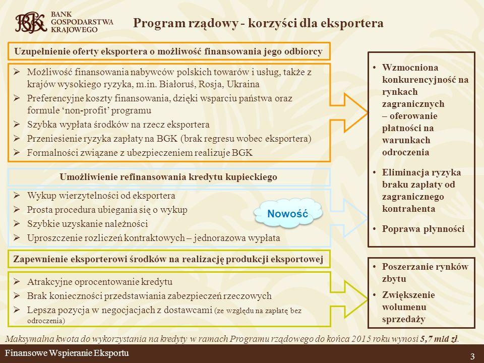 Program rządowy - korzyści dla eksportera