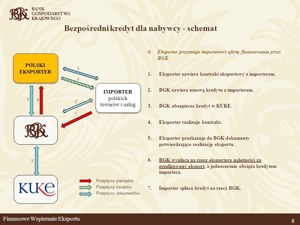 polskich towarów i usług