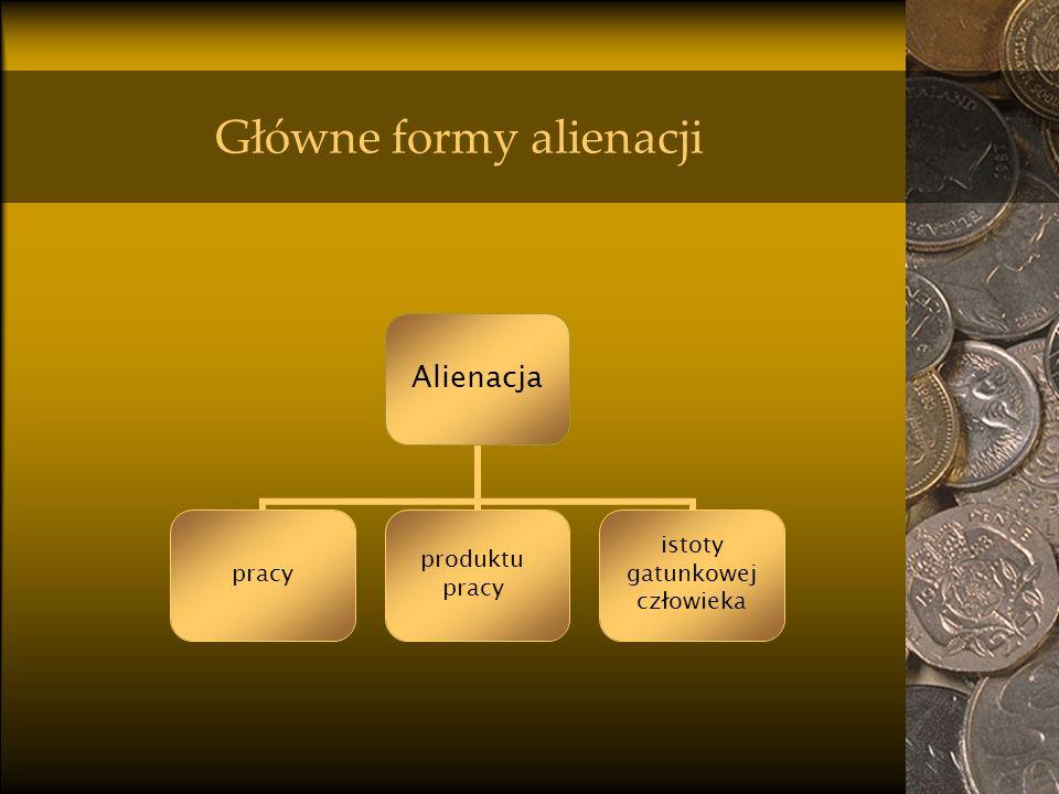 Główne formy alienacji