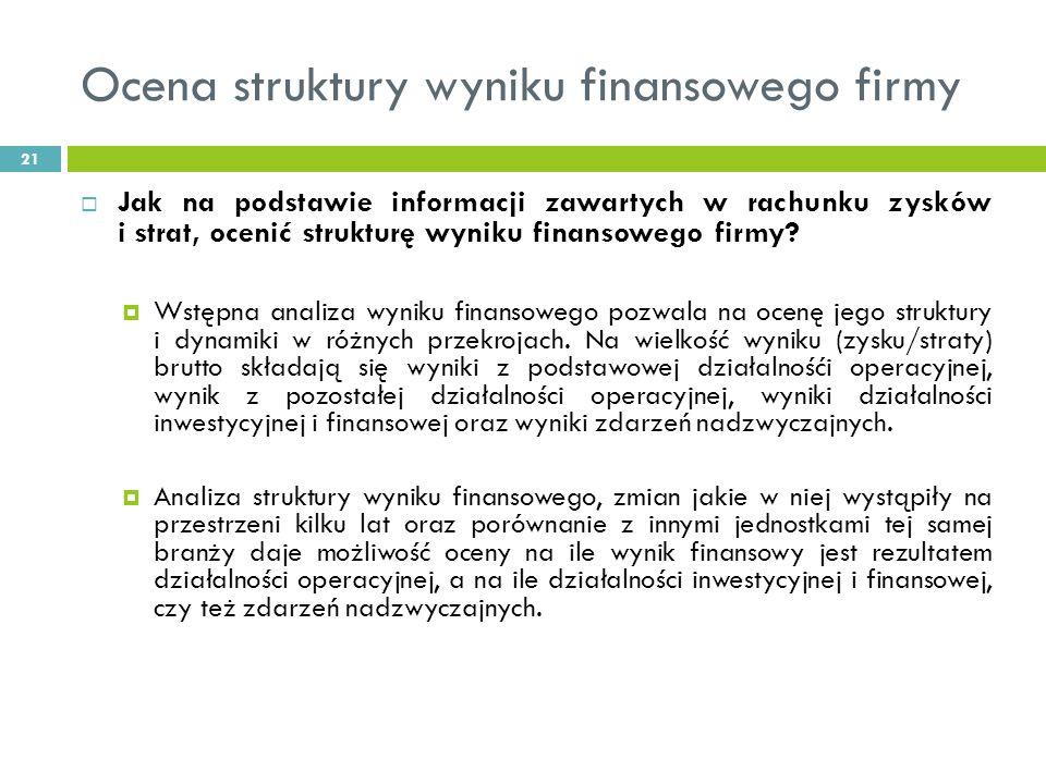 Ocena struktury wyniku finansowego firmy