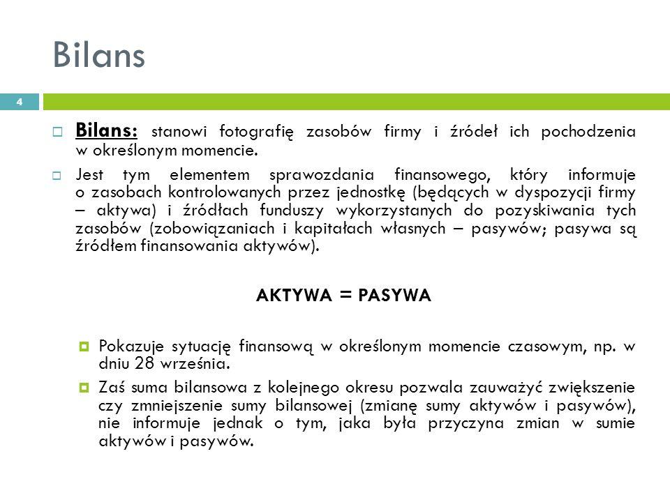 Bilans Bilans: stanowi fotografię zasobów firmy i źródeł ich pochodzenia w określonym momencie.