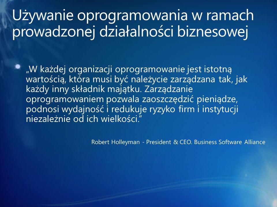 Używanie oprogramowania w ramach prowadzonej działalności biznesowej