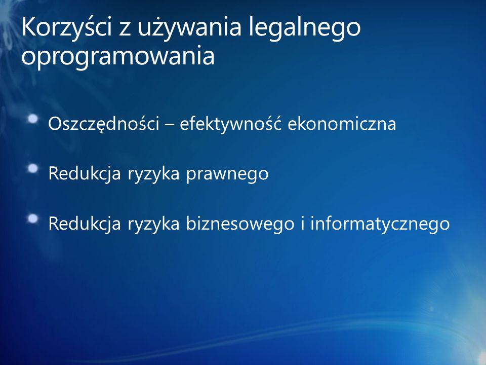 Korzyści z używania legalnego oprogramowania