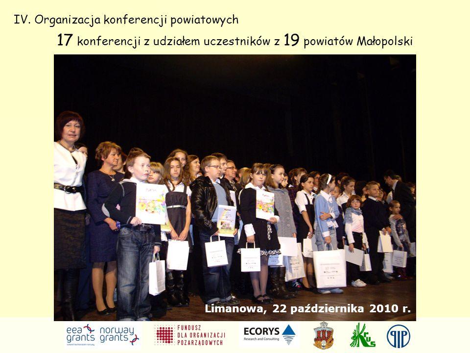 17 konferencji z udziałem uczestników z 19 powiatów Małopolski