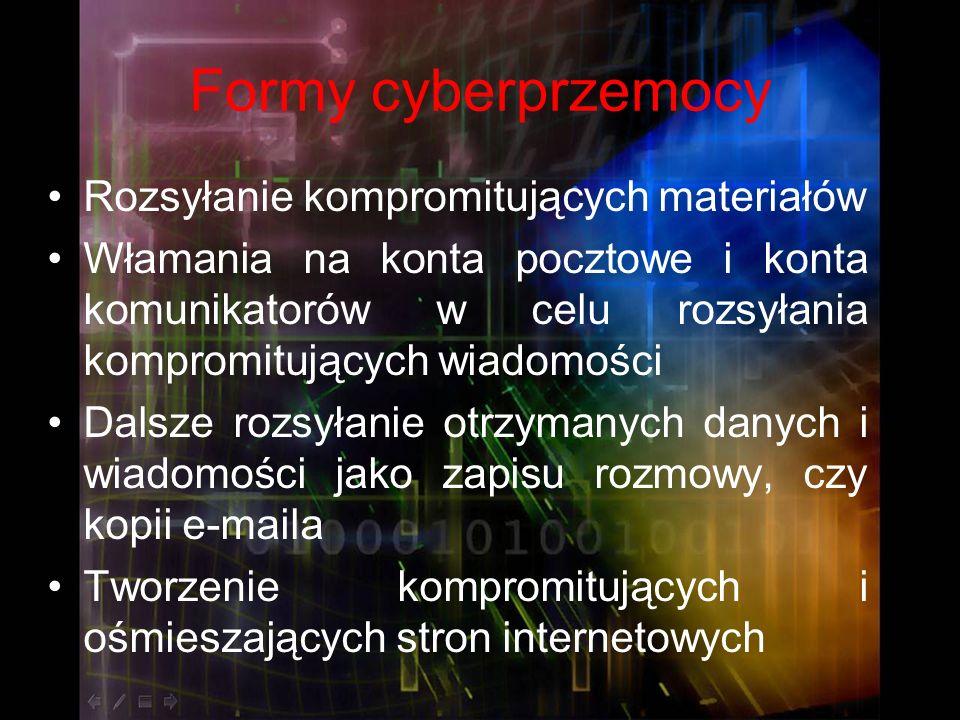 Formy cyberprzemocy Rozsyłanie kompromitujących materiałów