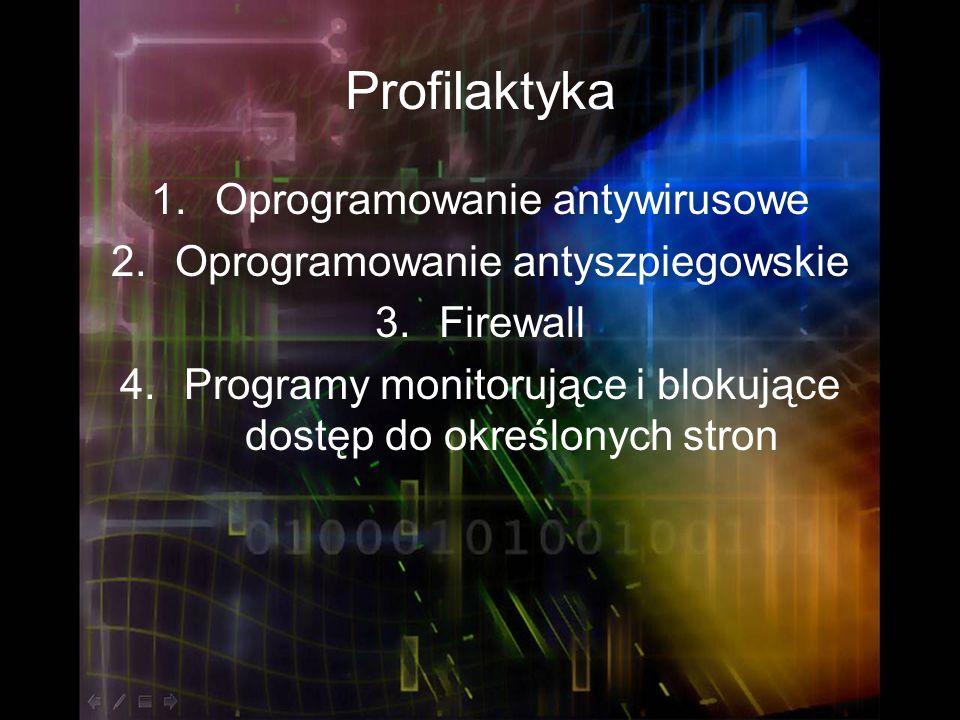 Profilaktyka Oprogramowanie antywirusowe