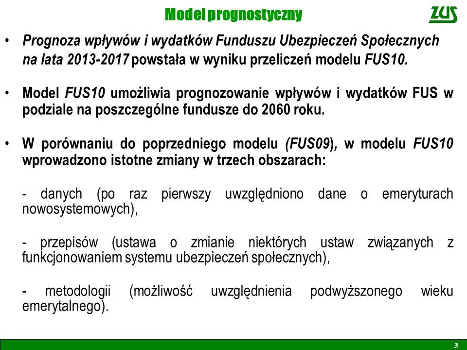 Model prognostyczny Prognoza wpływów i wydatków Funduszu Ubezpieczeń Społecznych na lata 2013-2017 powstała w wyniku przeliczeń modelu FUS10.