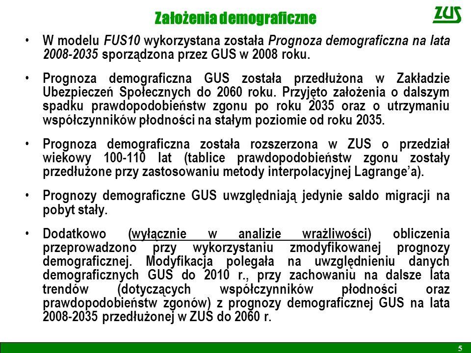 Założenia demograficzne