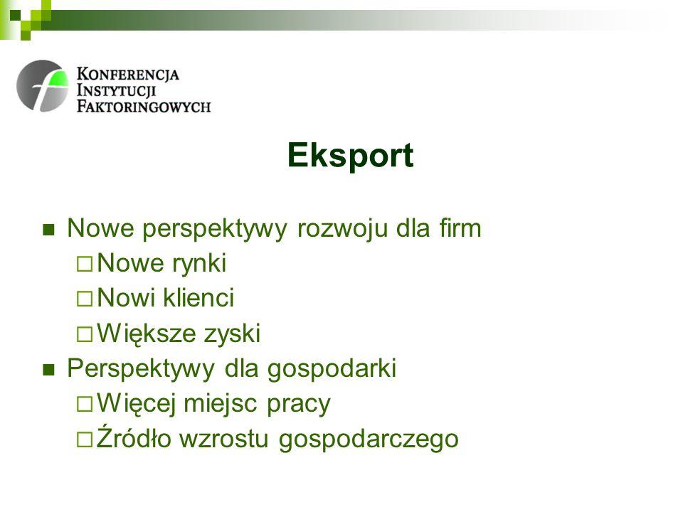 Eksport Nowe perspektywy rozwoju dla firm Nowe rynki Nowi klienci
