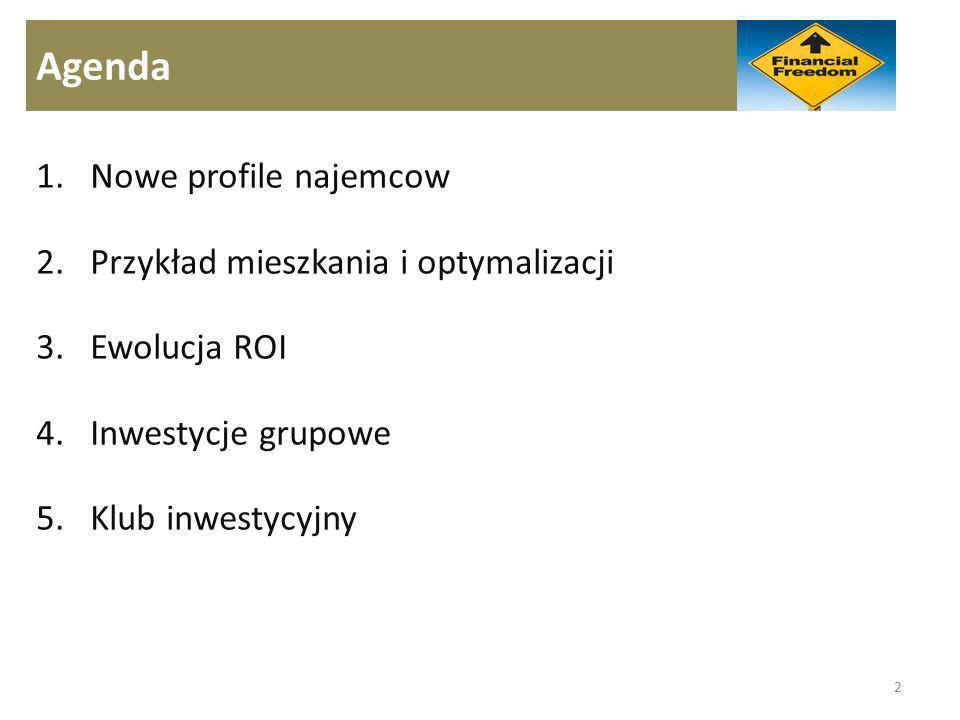 Agenda Nowe profile najemcow Przykład mieszkania i optymalizacji