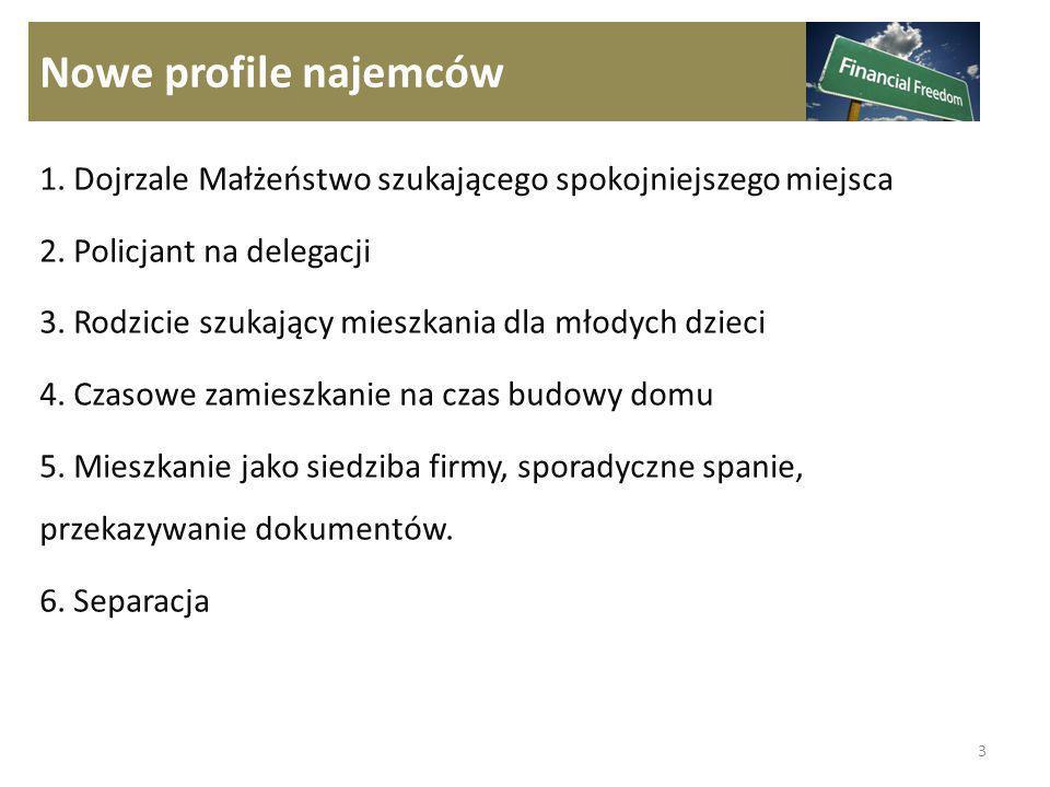 Nowe profile najemców 1. Dojrzale Małżeństwo szukającego spokojniejszego miejsca. 2. Policjant na delegacji.