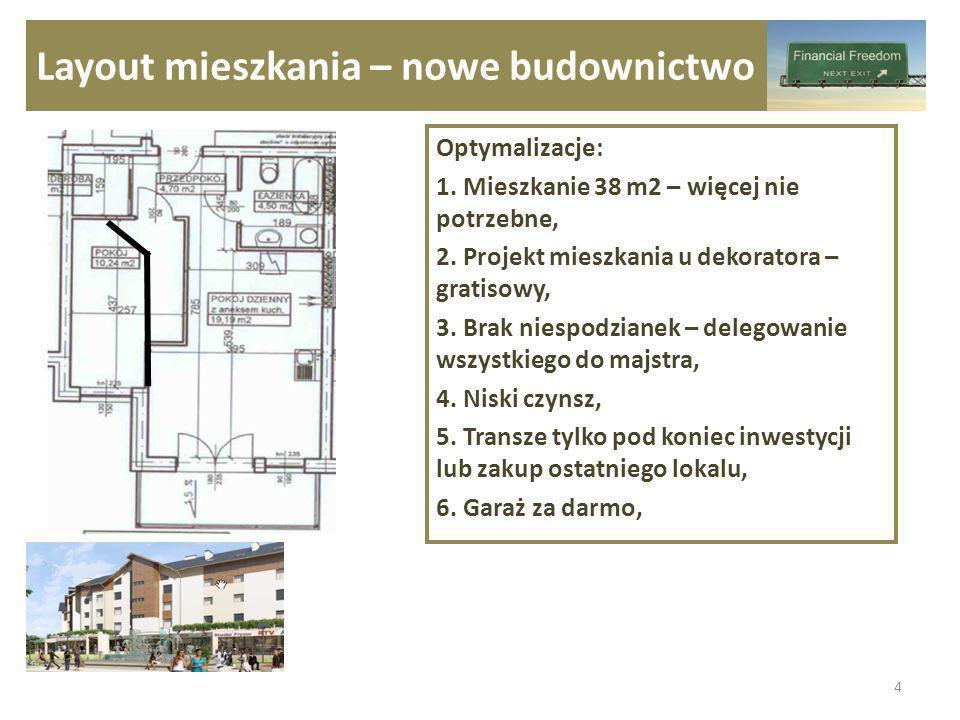 1. Layout mieszkania – nowe budownictwo Optymalizacje: