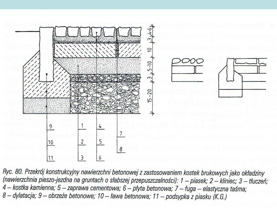 Przekrój konstrukcyjny nawierzchni betonowej z zastosowaniem kostek brukowych jako okładziny (nawierzchnia pieszo-jezdna na gruntach o słabszej przepuszczalności)