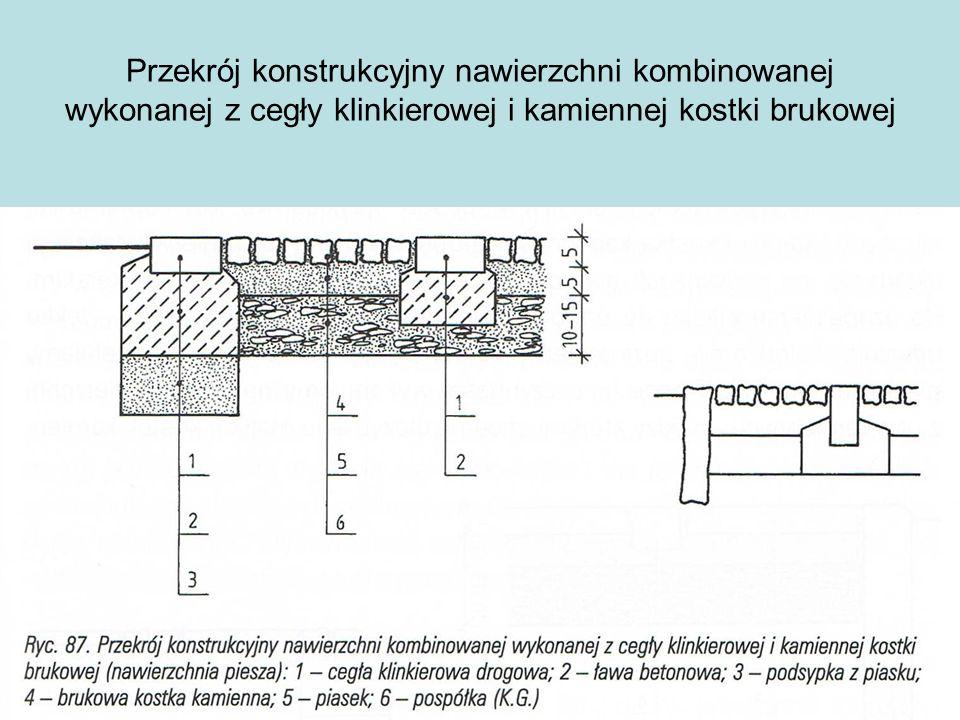 Przekrój konstrukcyjny nawierzchni kombinowanej wykonanej z cegły klinkierowej i kamiennej kostki brukowej